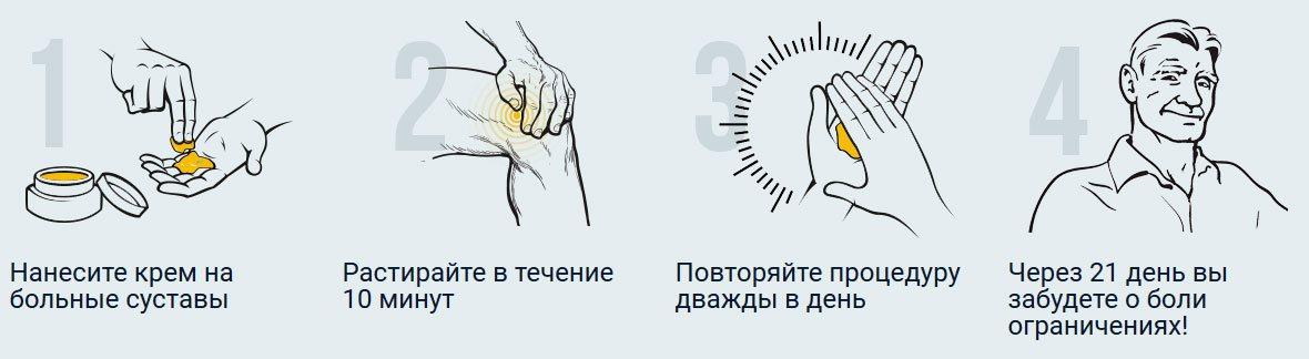 Инструкция по применению крема для суставов Артрейд (Artraid)